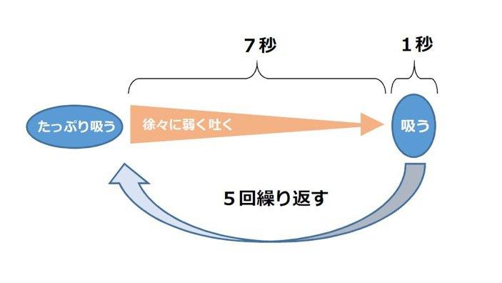 Fukushiki_3-2.jpeg