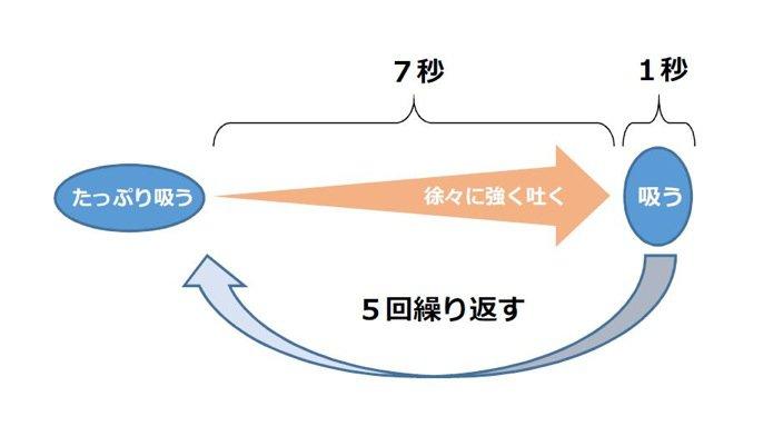 Fukushiki_3.jpeg